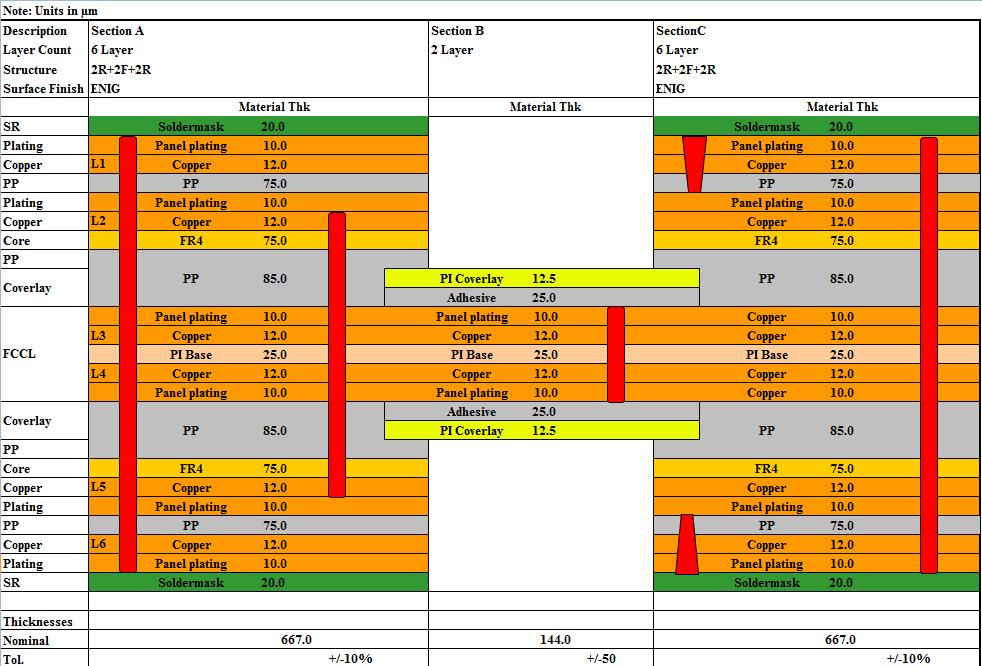 6 layer hdi rigid flex pcb stackup