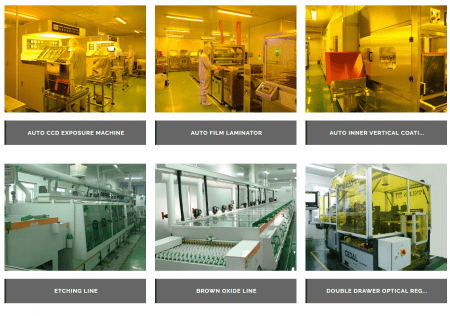 PCB manufacturing equipment-etching line