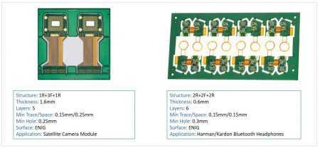 6 layer HDI rigid flex pcb by XPCB Ltd