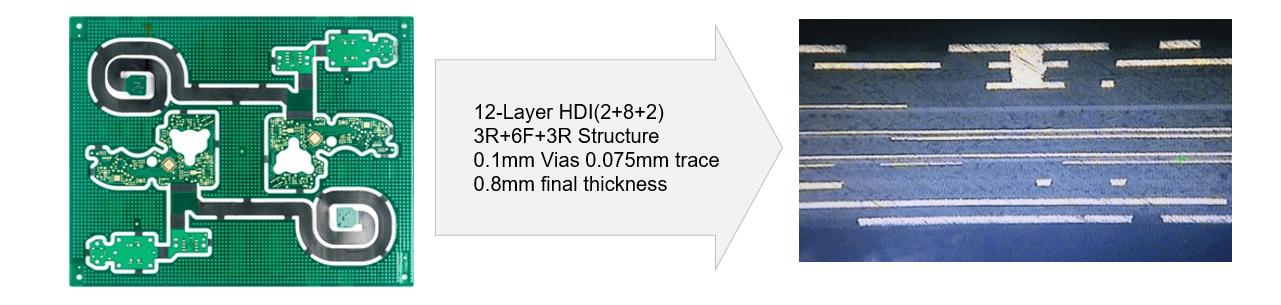 rigid flex pcb stackup info