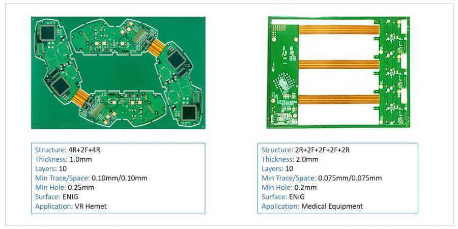 10 layers rigid-flex PCB with 2R+2F+2F+2F+2R stackup